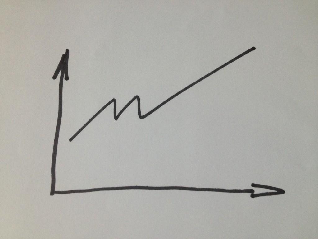 Ein mit Edding gezeichneter Chart oder Aktienverlauf auf einem unbeschrifteten Diagramm.